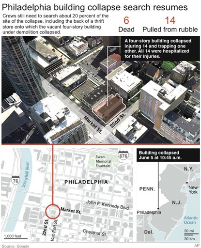 PA BUILDING COLLAPSE 2