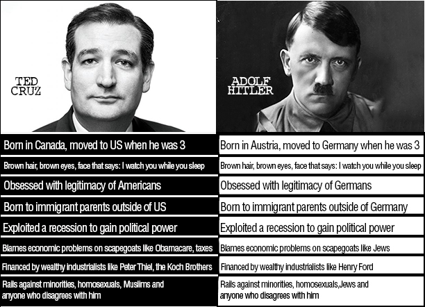 the difference and similarities in the rule of joseph stalin and adolf hitler Judged by his abilty to move people to significant action, it is likely that hitler was the most effective orator in all of history stalin, who became the dictator of the soviet union by killing all the people standing in his way using trials or by murder from his position of power in 1934, stalin unleashed a drastic series of purges.